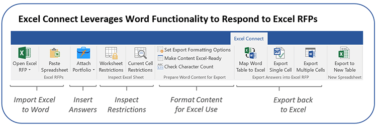 Excel Connect Leverages word functionality to respond to excel rfps